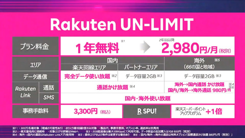 Rakuten unlimit 0131 2